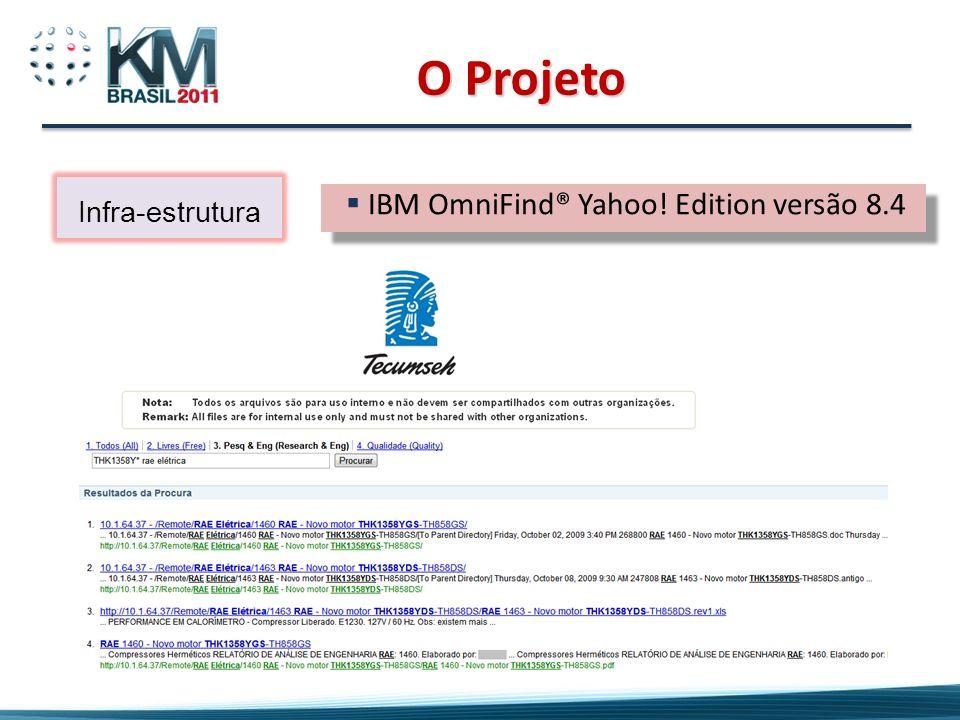 O Projeto IBM OmniFind® Yahoo! Edition versão 8.4 Infra-estrutura