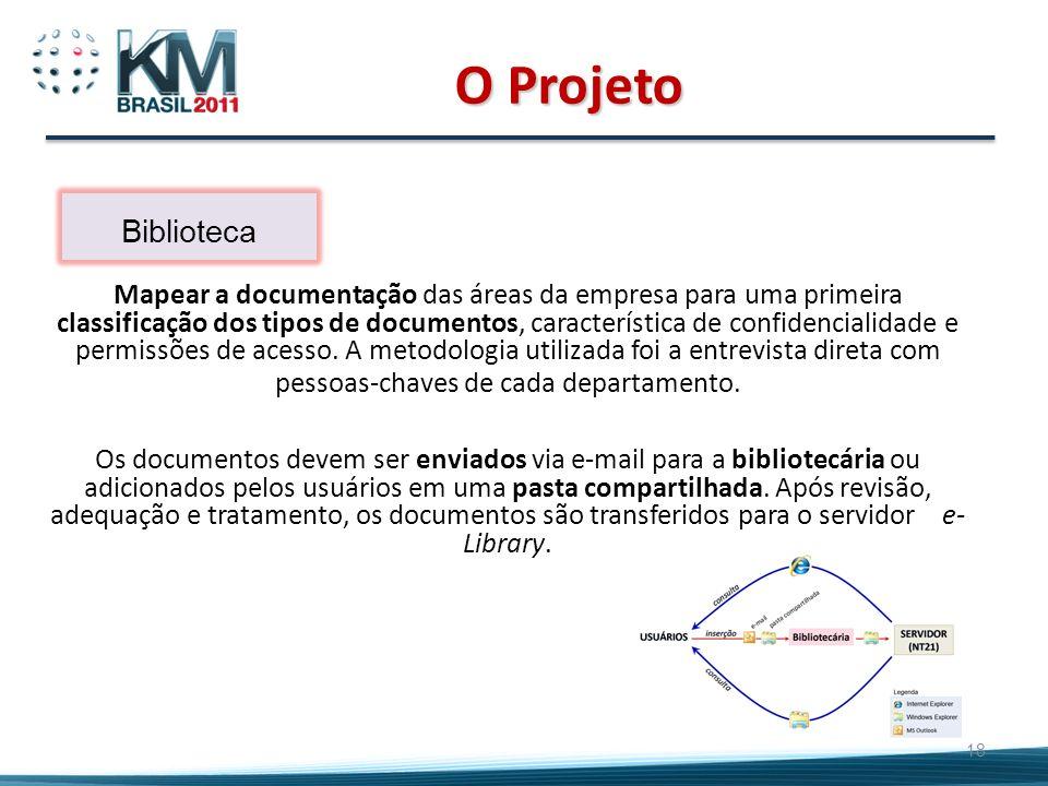 18 O Projeto Mapear a documentação das áreas da empresa para uma primeira classificação dos tipos de documentos, característica de confidencialidade e