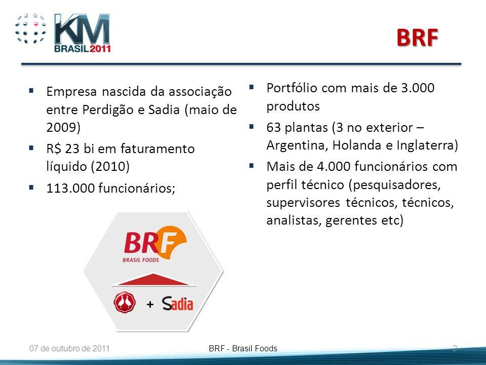 BRF Empresa nascida da associação entre Perdigão e Sadia (maio de 2009) R$ 23 bi em faturamento líquido (2010) 113.000 funcionários; Portfólio com mai