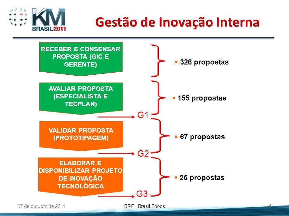 Gestão de Inovação Interna 07 de outubro de 2011 BRF - Brasil Foods 5 RECEBER E CONSENSAR PROPOSTA (GIC E GERENTE) AVALIAR PROPOSTA (ESPECIALISTA E TE
