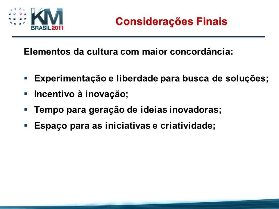 Considerações Finais Elementos da cultura com maior concordância: Experimentação e liberdade para busca de soluções; Incentivo à inovação; Tempo para