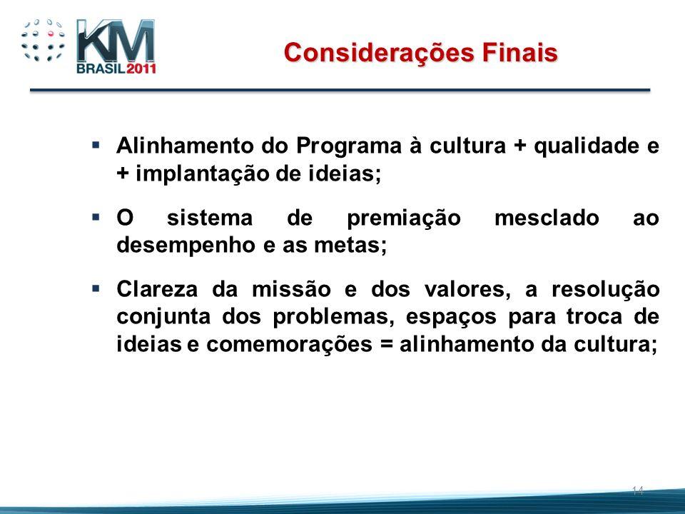Considerações Finais Alinhamento do Programa à cultura + qualidade e + implantação de ideias; O sistema de premiação mesclado ao desempenho e as metas