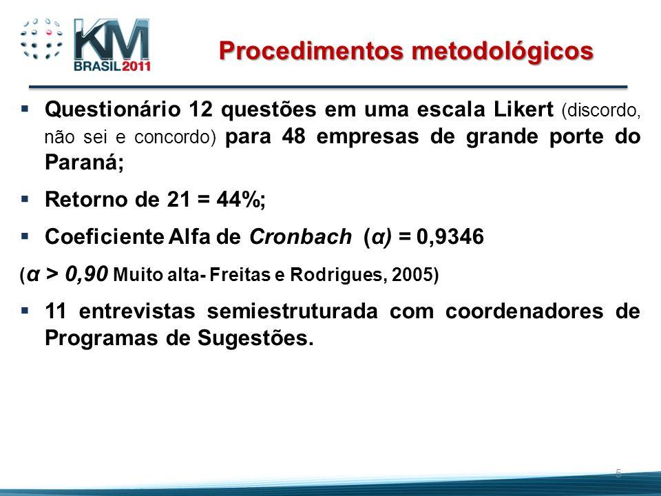 Procedimentos metodológicos Questionário 12 questões em uma escala Likert (discordo, não sei e concordo) para 48 empresas de grande porte do Paraná; R