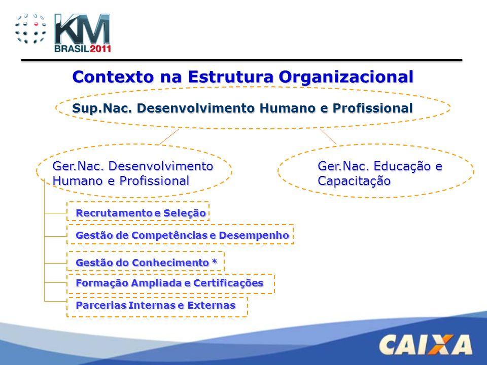 Conceito Conjunto de práticas de gestão organizacional que visa criar ambiente de aprendizagem contínua e coletiva por meio da promoção do compartilhamento do conhecimento entre os empregados CAIXA e entre a CAIXA e a sociedade brasileira, gerando valor, inovação e sustentabilidade dos negócios.