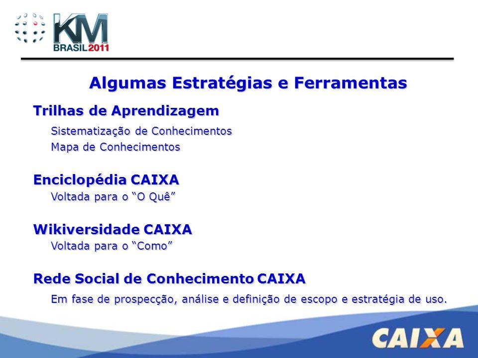 Conceito Ferramenta da Gestão do Conhecimento voltada para a construção colaborativa e disseminação de informações e conhecimentos necessários à execução de atividades relacionadas a produtos, processos e serviços CAIXA.