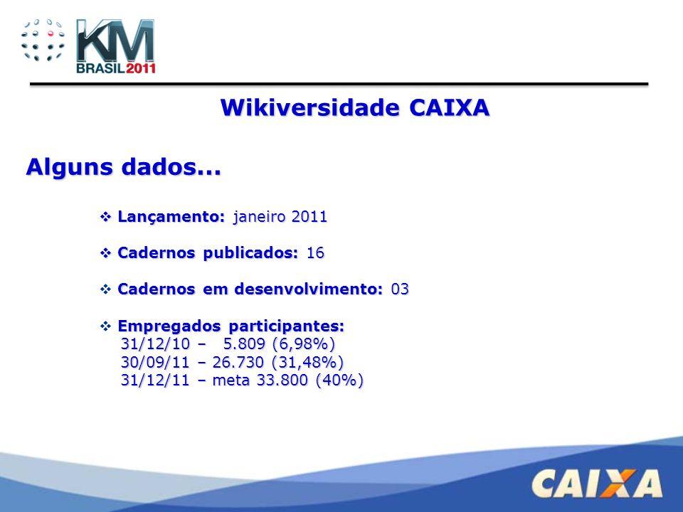 Wikiversidade CAIXA Alguns dados... Lançamento: janeiro 2011 Lançamento: janeiro 2011 Cadernos publicados: 16 Cadernos publicados: 16 Cadernos em dese