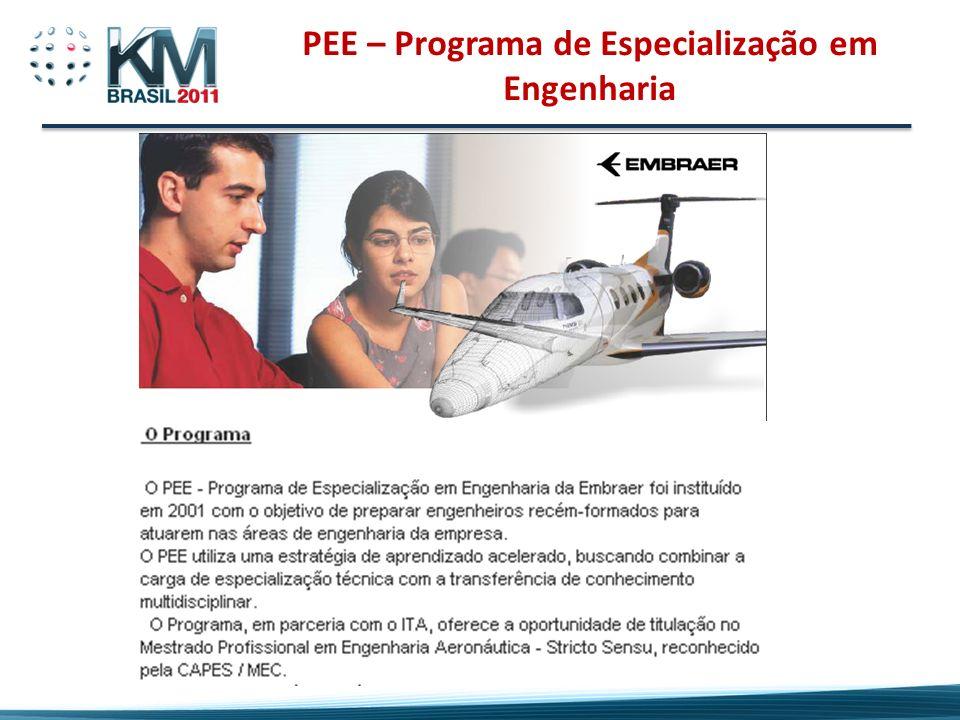 PEE – Programa de Especialização em Engenharia