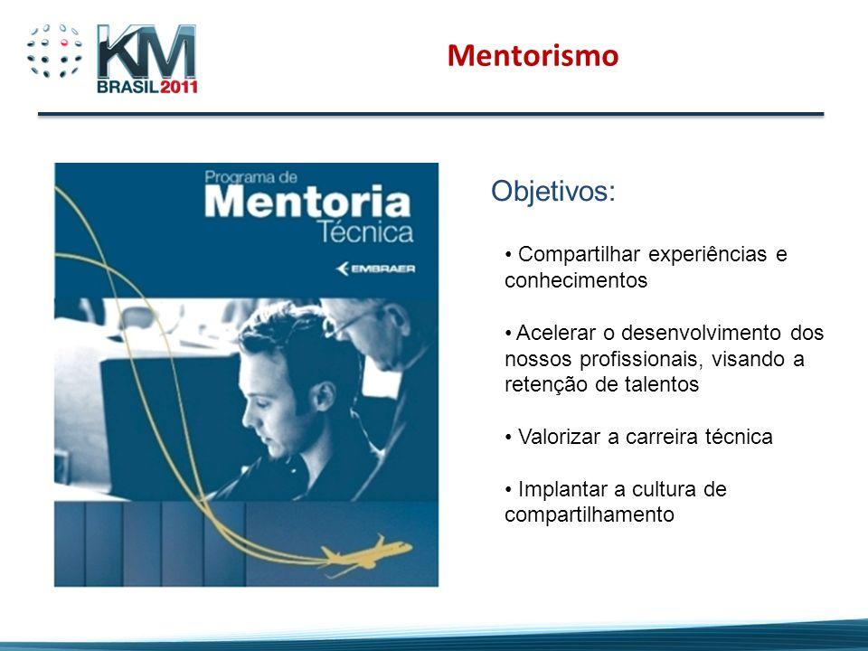 Mentorismo Compartilhar experiências e conhecimentos Acelerar o desenvolvimento dos nossos profissionais, visando a retenção de talentos Valorizar a c