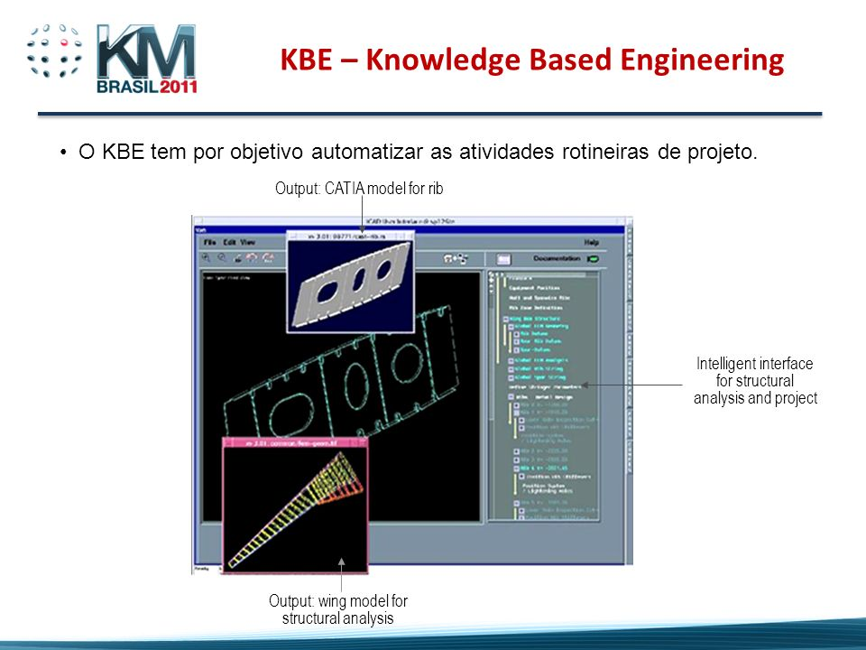 KBE – Knowledge Based Engineering Intelligent interface for structural analysis and project Output: CATIA model for rib Output: wing model for structu