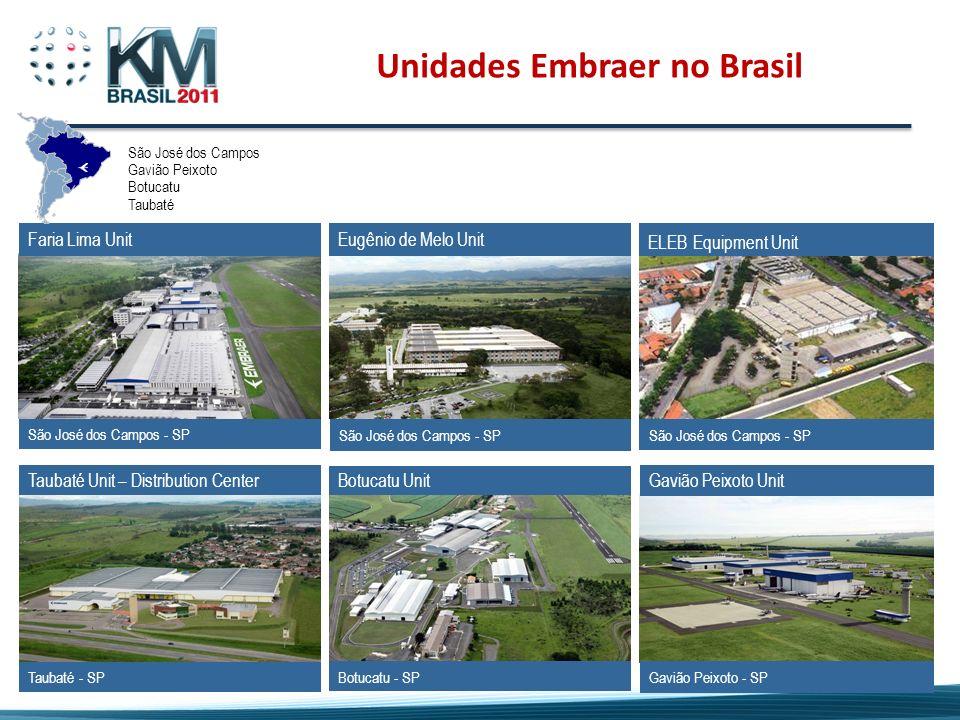 Unidades Embraer no Brasil São José dos Campos - SP Faria Lima Unit São José dos Campos Gavião Peixoto Botucatu Taubaté São José dos Campos - SP ELEB