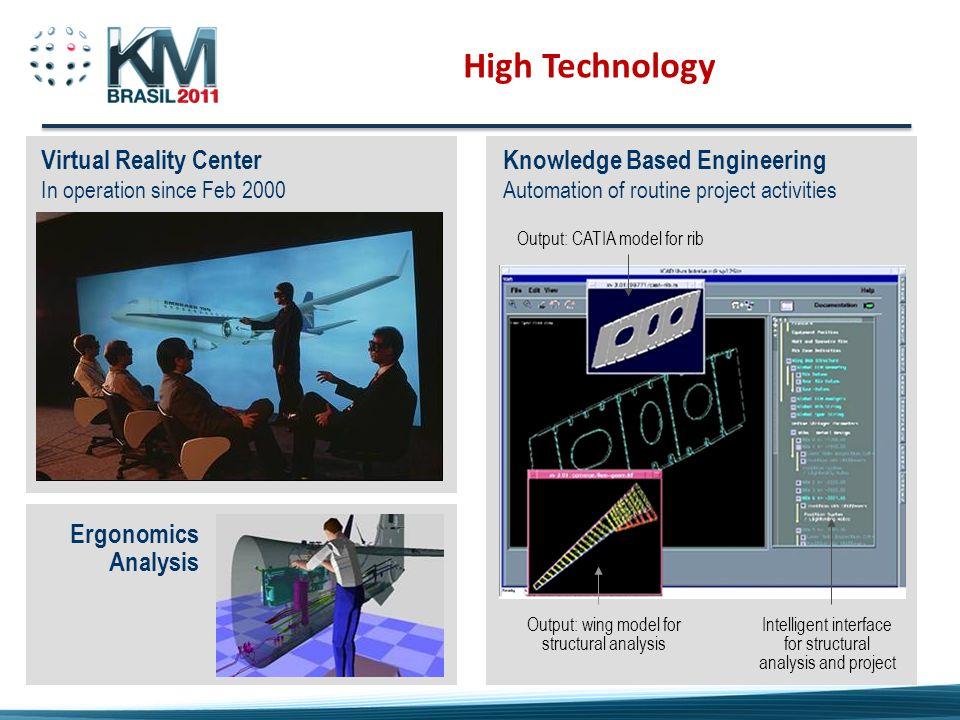 Sobre o EVENTO SETI: O SETI - Seminário Embraer de Tecnologia e Inovação - foi idealizado para ser um instrumento de interatividade entre as diversas áreas tecnológicas da Embraer, possibilitando uma maior visibilidade dos trabalhos relacionados à Inovação.