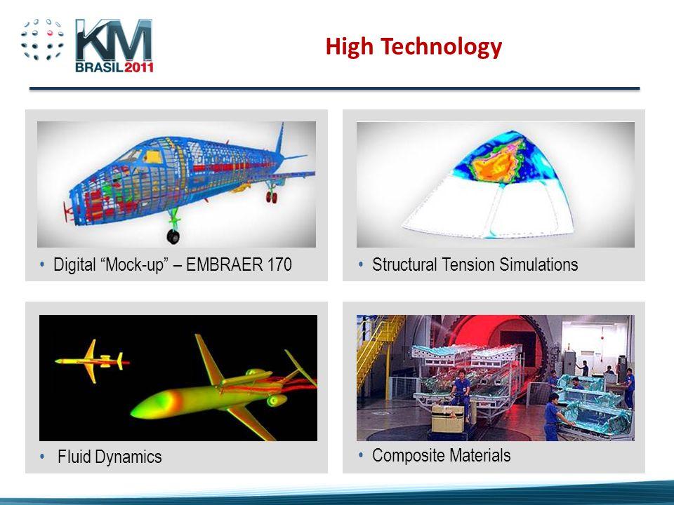 Unidades de Negócio Commercial Aviation Embraer Defense and Security Executive Aviation