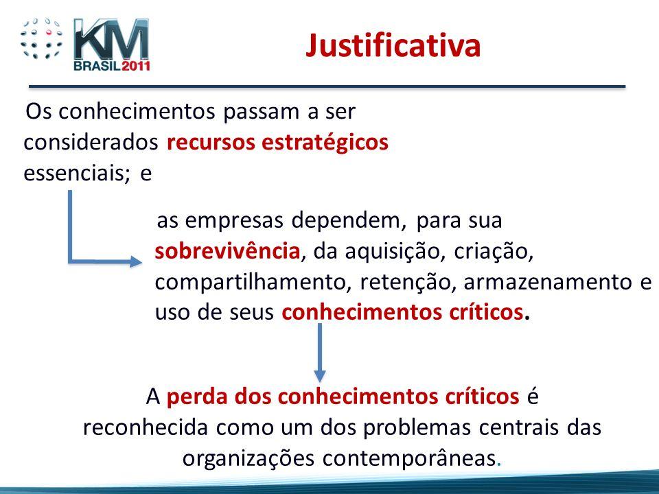 Justificativa Os conhecimentos passam a ser considerados recursos estratégicos essenciais; e as empresas dependem, para sua sobrevivência, da aquisiçã