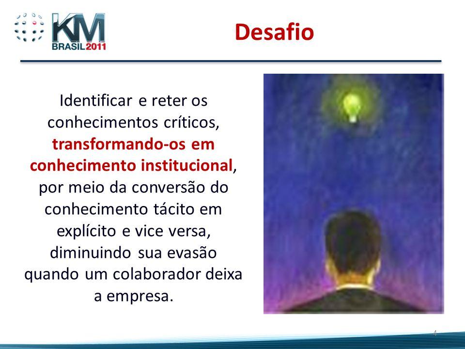 4 Identificar e reter os conhecimentos críticos, transformando-os em conhecimento institucional, por meio da conversão do conhecimento tácito em explí
