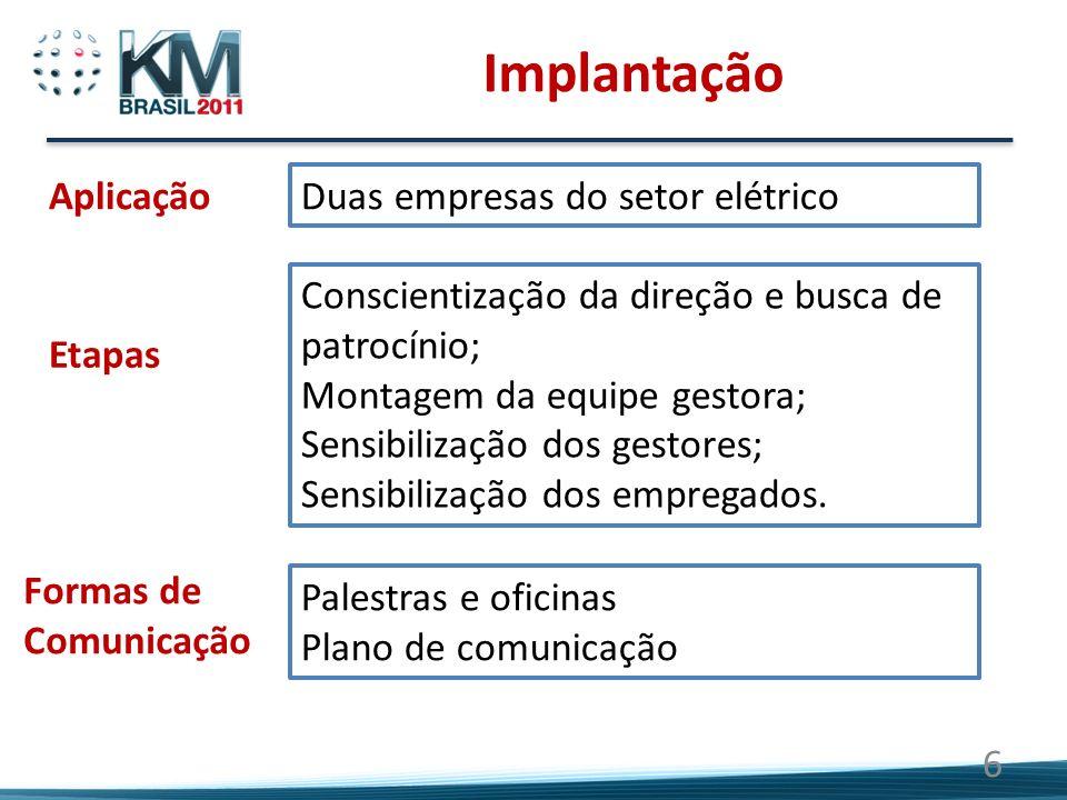 6 Implantação Aplicação Duas empresas do setor elétrico Etapas Conscientização da direção e busca de patrocínio; Montagem da equipe gestora; Sensibili