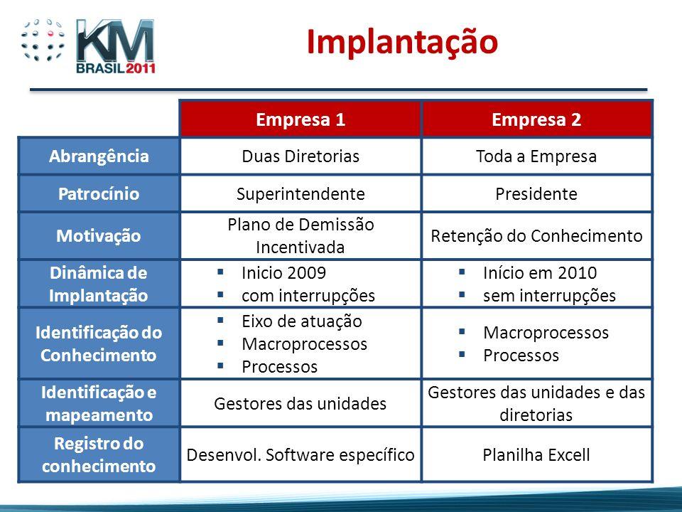 Implantação Empresa 1Empresa 2 AbrangênciaDuas DiretoriasToda a Empresa PatrocínioSuperintendentePresidente Motivação Plano de Demissão Incentivada Re