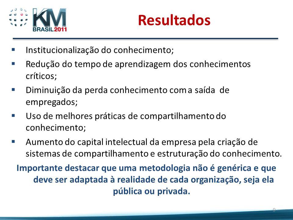 9 Institucionalização do conhecimento; Redução do tempo de aprendizagem dos conhecimentos críticos; Diminuição da perda conhecimento com a saída de em