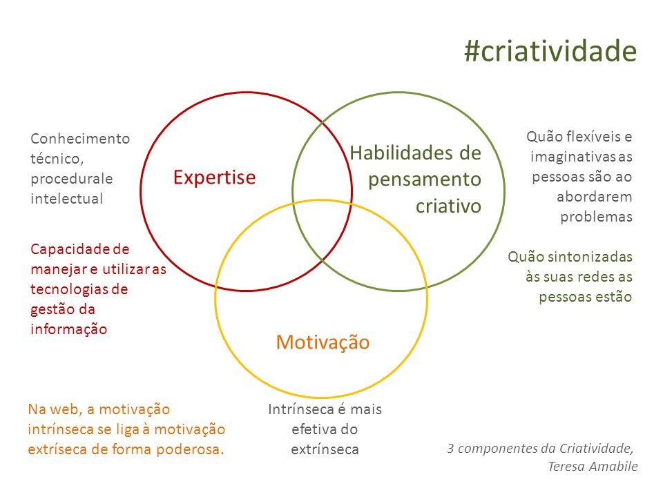 #criatividade 3 componentes da Criatividade, Teresa Amabile Habilidades de pensamento criativo Quão flexíveis e imaginativas as pessoas são ao abordar