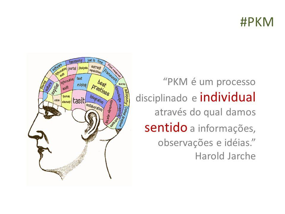 PKM é um processo disciplinado e individual através do qual damos sentido a informações, observações e idéias. Harold Jarche #PKM