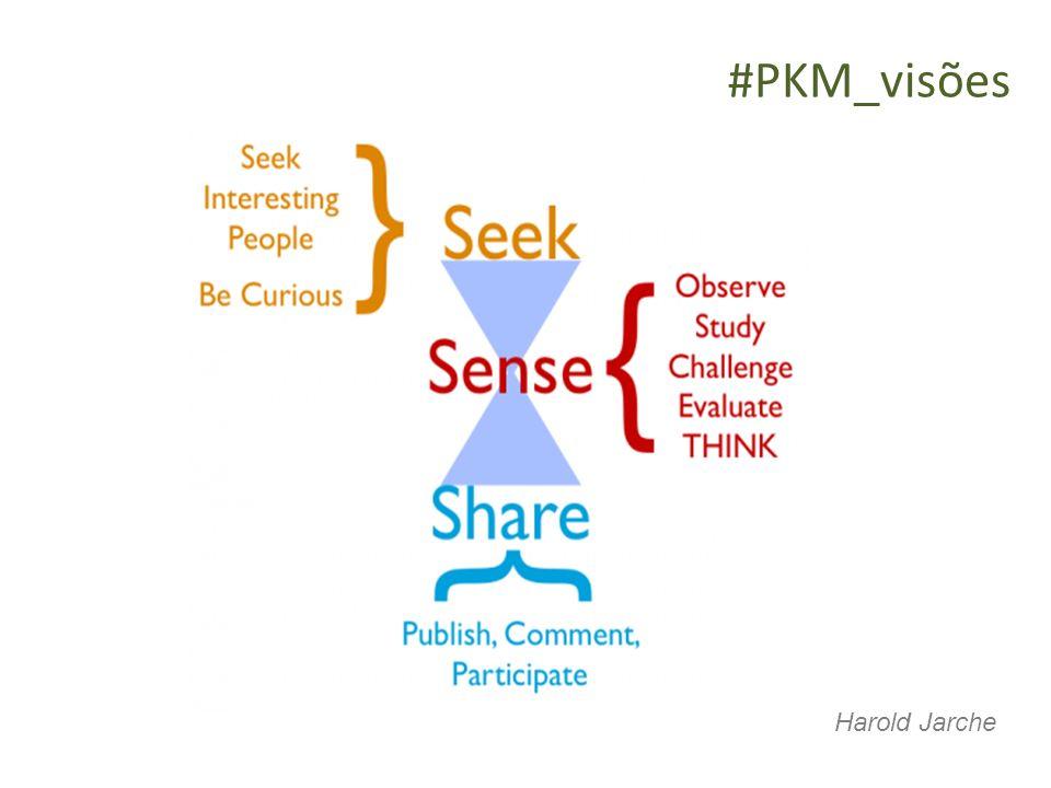 Harold Jarche #PKM_visões