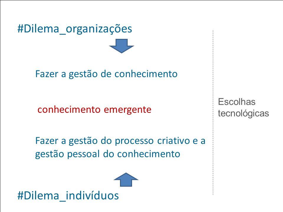#Dilema_organizações conhecimento emergente #Dilema_indivíduos Escolhas tecnológicas Fazer a gestão do processo criativo e a gestão pessoal do conheci