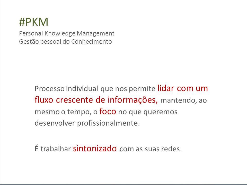 #PKM_Para que PKM + Criatividade Reputação
