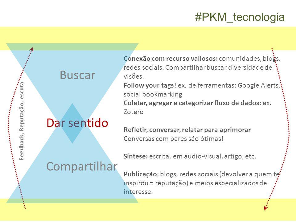 #PKM_tecnologia Feedback, Reputação, escuta Dar sentido Conexão com recurso valiosos: comunidades, blogs, redes sociais. Compartilhar buscar diversida
