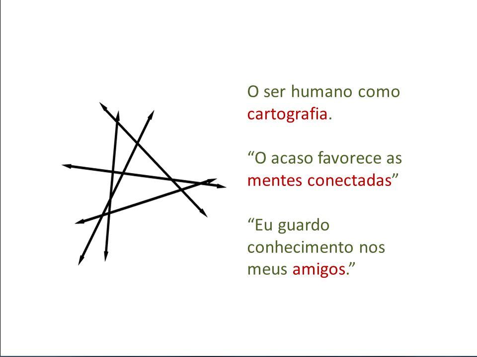 O ser humano como cartografia. O acaso favorece as mentes conectadas Eu guardo conhecimento nos meus amigos.