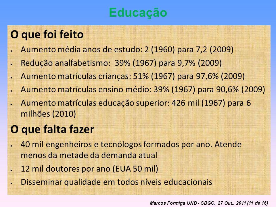 Educação O que foi feito Aumento média anos de estudo: 2 (1960) para 7,2 (2009) Redução analfabetismo: 39% (1967) para 9,7% (2009) Aumento matrículas