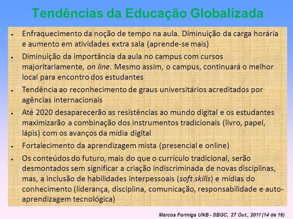 Tendências da Educação Globalizada Enfraquecimento da noção de tempo na aula. Diminuição da carga horária e aumento em atividades extra sala (aprende-