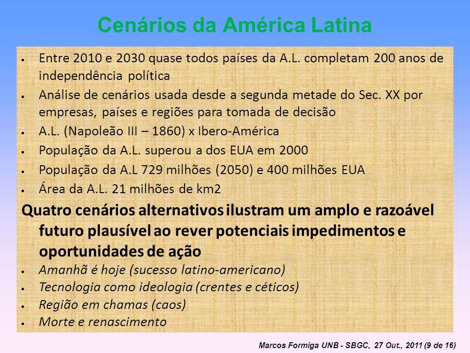 Cenários da América Latina Entre 2010 e 2030 quase todos países da A.L. completam 200 anos de independência política Análise de cenários usada desde a