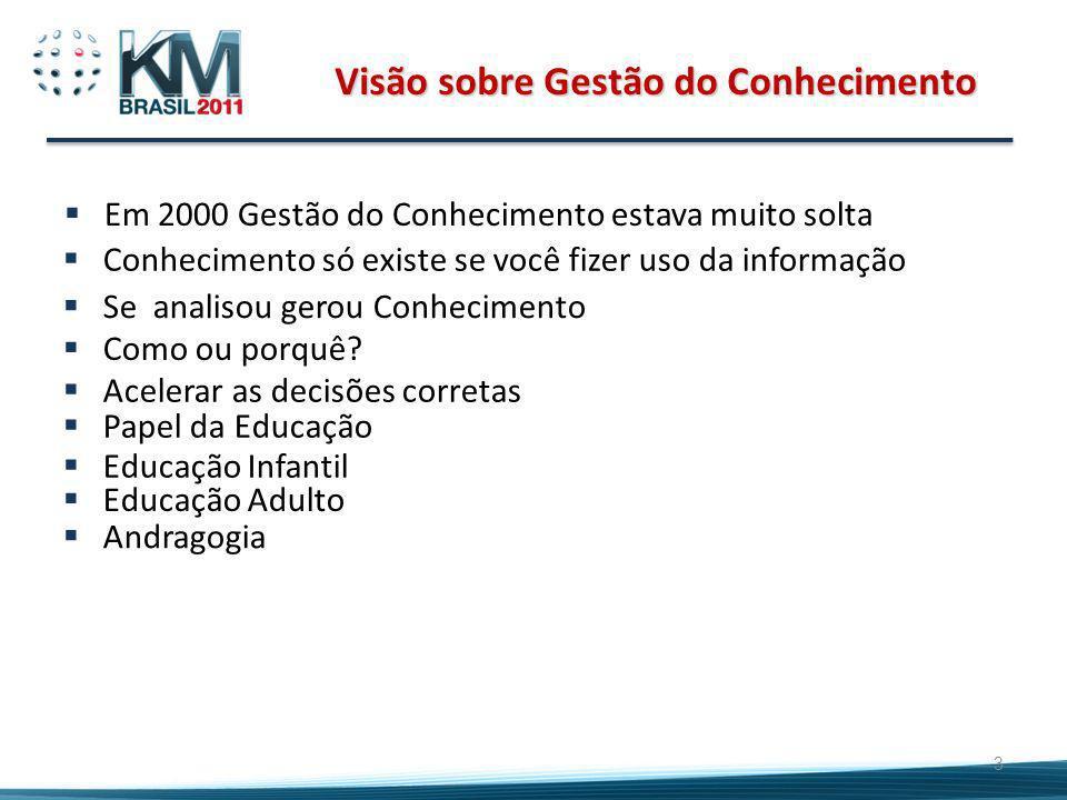 Visão sobre Gestão do Conhecimento Em 2000 Gestão do Conhecimento estava muito solta 3 Conhecimento só existe se você fizer uso da informação Se anali
