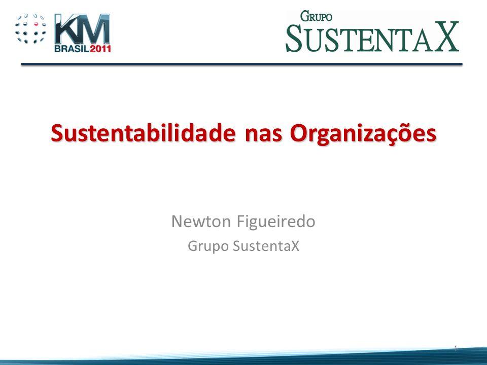 Sustentabilidade Individual FELICIDADE Sustentabilidade Empresarial RENTABILIDADE Objetivos da Sustentabilidade