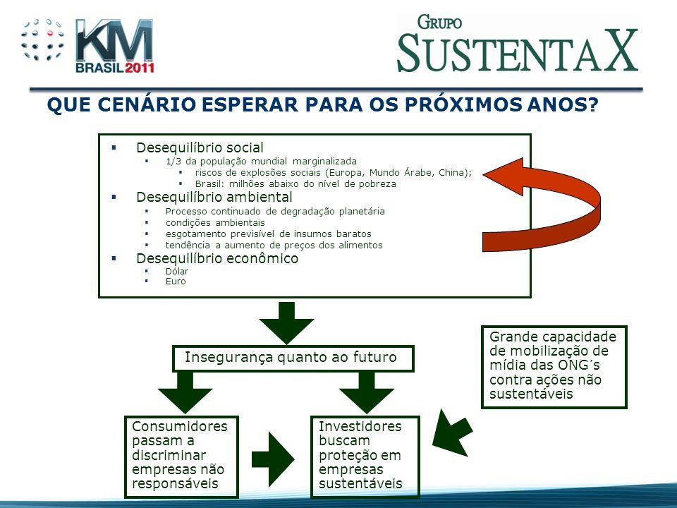 Sustentabilidade X Desenvolvimento Sustentável Conceituando