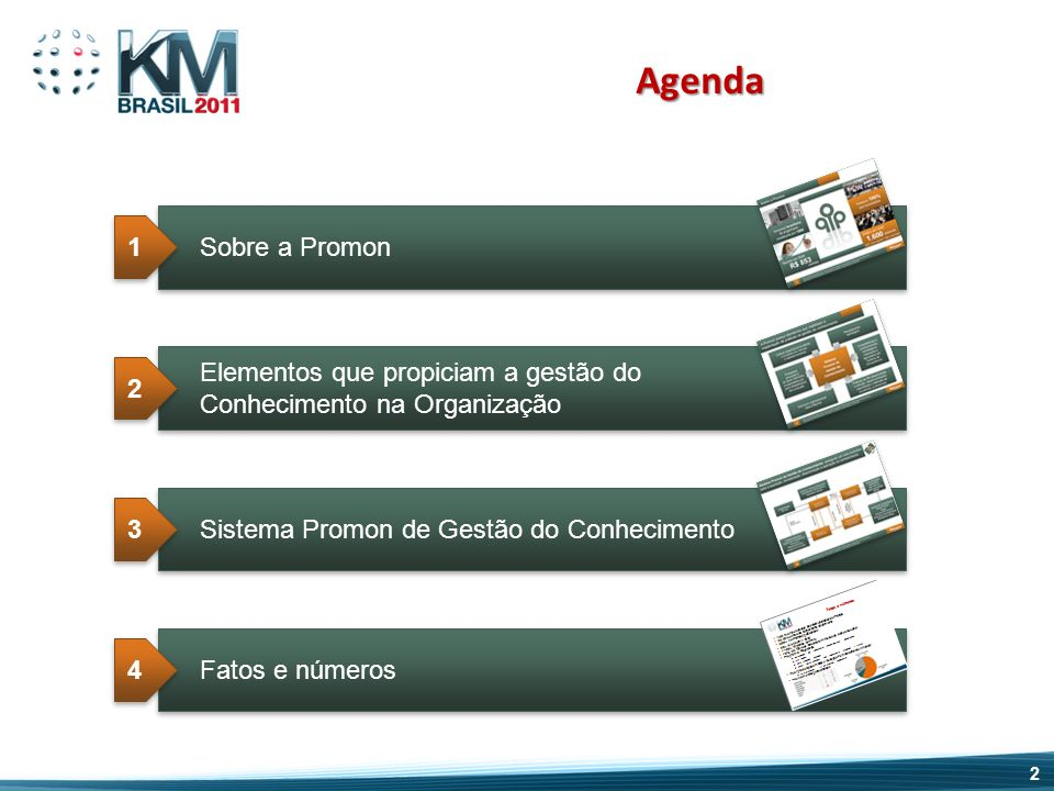 Sobre a Promon Elementos que propiciam a gestão do Conhecimento na Organização Elementos que propiciam a gestão do Conhecimento na Organização Sistema Promon de Gestão do Conhecimento Fatos e números 1 1 2 2 3 3 4 4 Agenda 2