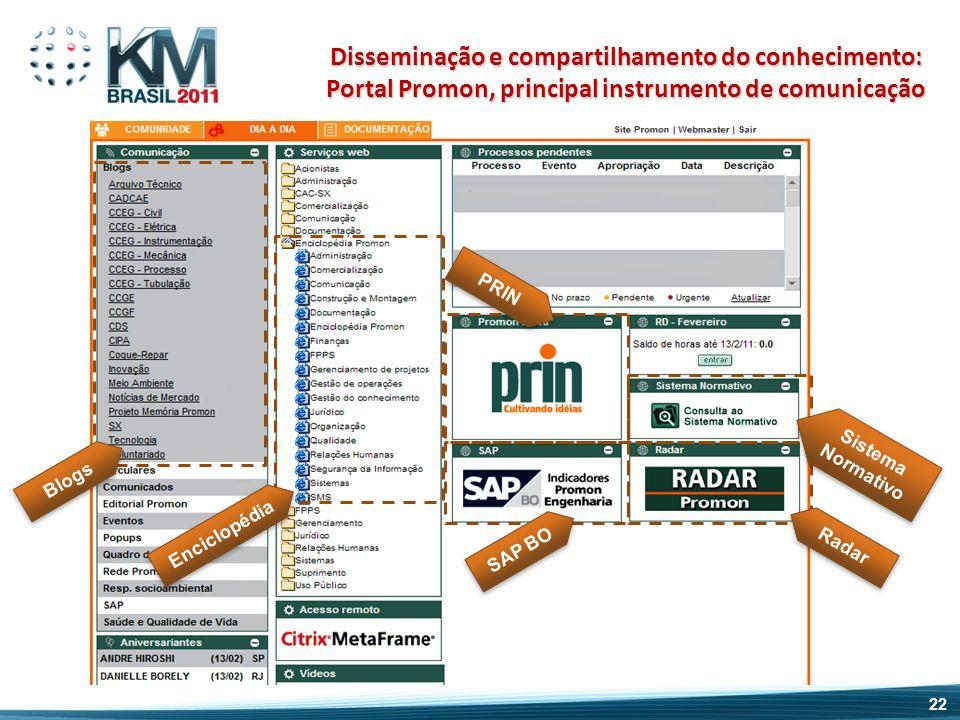Blogs Enciclopédia Radar Sistema Normativo PRIN SAP BO Disseminação e compartilhamento do conhecimento: Portal Promon, principal instrumento de comuni
