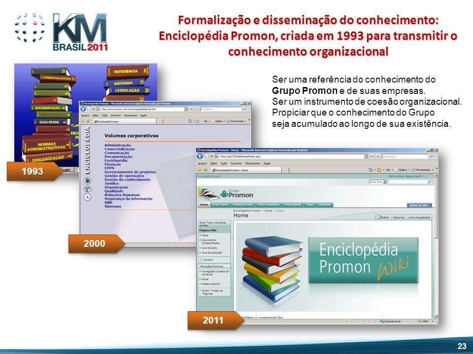 Ser uma referência do conhecimento do Grupo Promon e de suas empresas. Ser um instrumento de coesão organizacional. Propiciar que o conhecimento do Gr