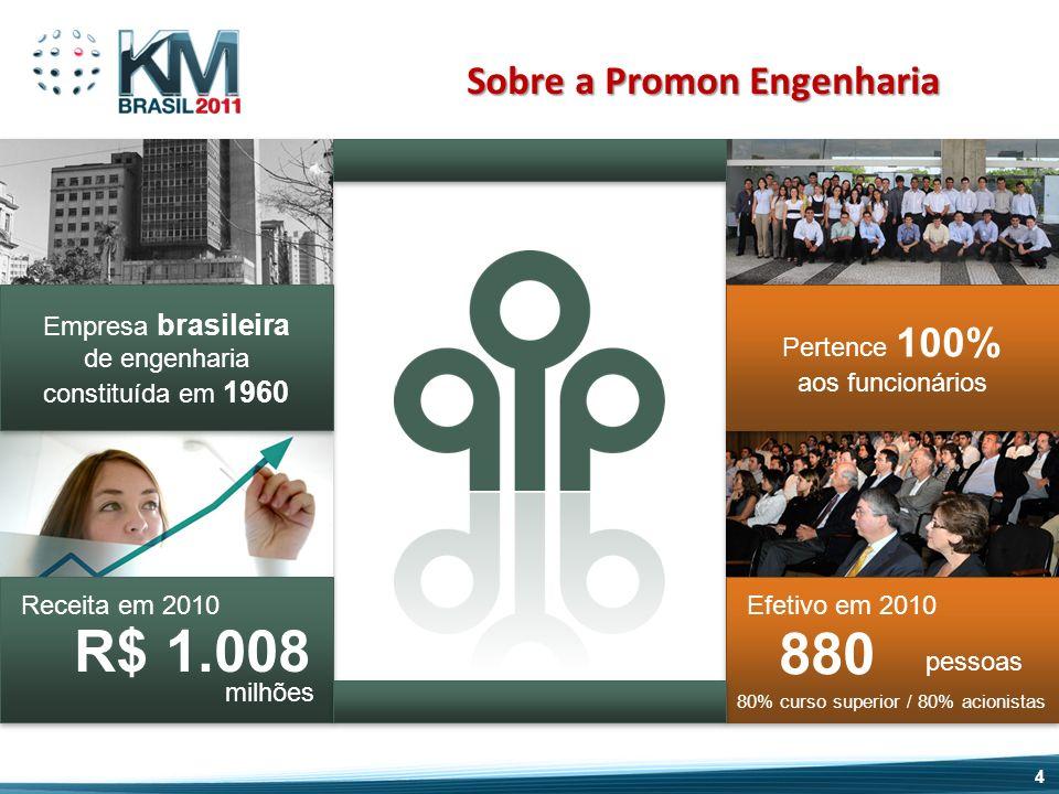 Pertence 100% aos funcionários Pertence 100% aos funcionários Efetivo em 2010 Empresa brasileira de engenharia constituída em 1960 Empresa brasileira de engenharia constituída em 1960 Receita em 2010 R$ 1.008 880 milhões 80% curso superior / 80% acionistas pessoas Sobre a Promon Engenharia 4