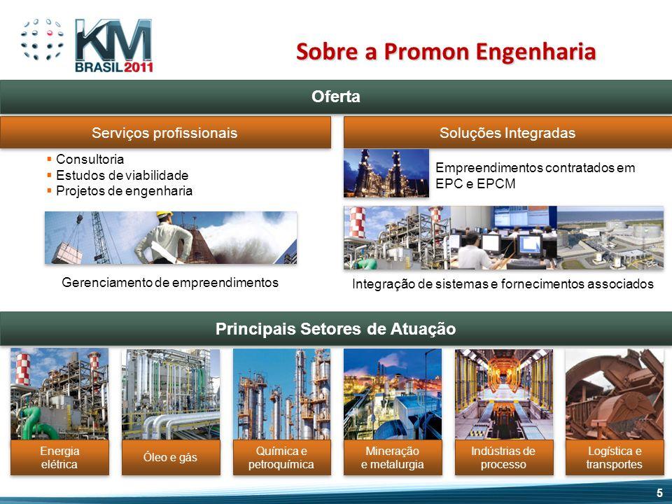 Serviços profissionais Soluções Integradas Principais Setores de Atuação Consultoria Estudos de viabilidade Projetos de engenharia Empreendimentos con