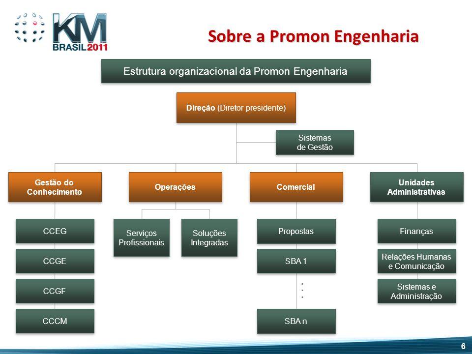 ...... Direção (Diretor presidente) Gestão do Conhecimento Operações Comercial Unidades Administrativas Finanças Relações Humanas e Comunicação Sistem