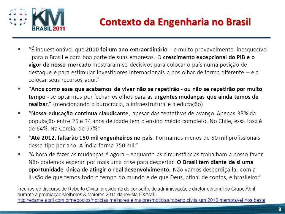 Contexto da Engenharia no Brasil É inquestionável que 2010 foi um ano extraordinário – e muito provavelmente, inesquecível - para o Brasil e para boa