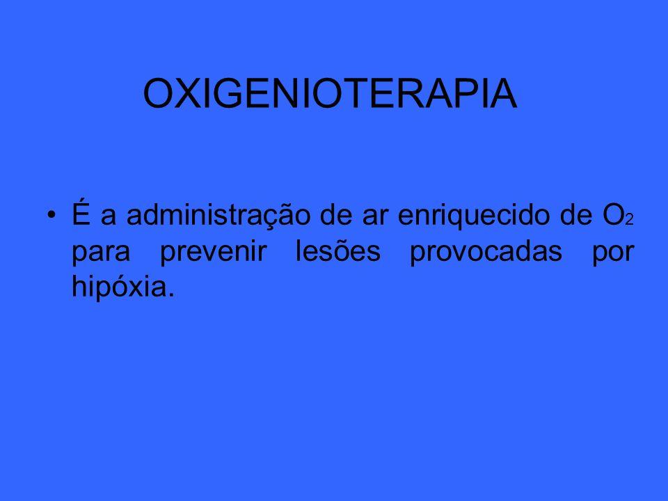 É a administração de ar enriquecido de O 2 para prevenir lesões provocadas por hipóxia. OXIGENIOTERAPIA