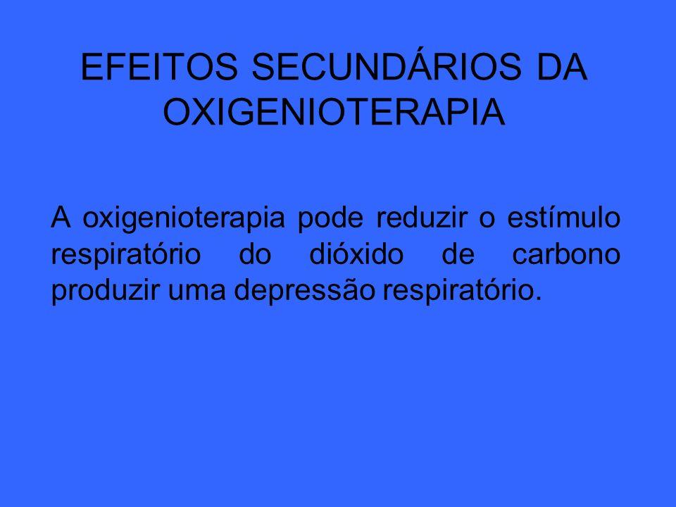 EFEITOS SECUNDÁRIOS DA OXIGENIOTERAPIA A oxigenioterapia pode reduzir o estímulo respiratório do dióxido de carbono produzir uma depressão respiratóri