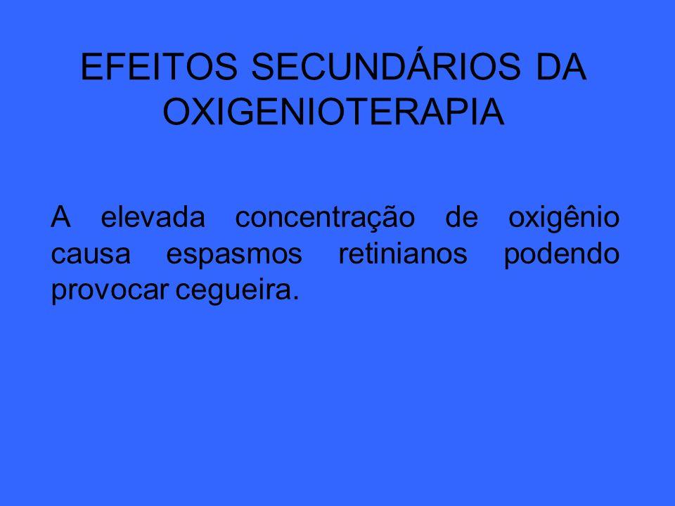 EFEITOS SECUNDÁRIOS DA OXIGENIOTERAPIA A elevada concentração de oxigênio causa espasmos retinianos podendo provocar cegueira.