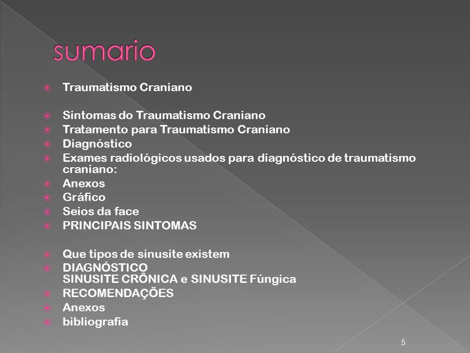 Traumatismo Craniano Sintomas do Traumatismo Craniano Tratamento para Traumatismo Craniano Diagnóstico Exames radiológicos usados para diagnóstico de traumatismo craniano: Anexos Gráfico Seios da face PRINCIPAIS SINTOMAS Que tipos de sinusite existem DIAGNÓSTICO SINUSITE CRÔNICA e SINUSITE Fúngica RECOMENDAÇÕES Anexos bibliografia 5