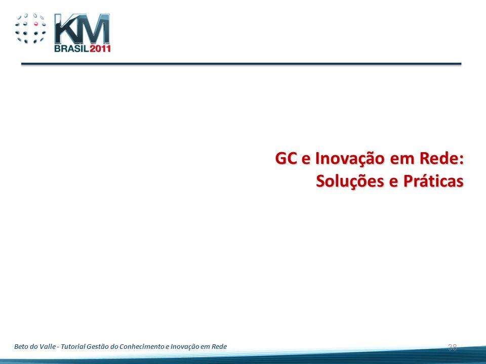 Beto do Valle - Tutorial Gestão do Conhecimento e Inovação em Rede 38 GC e Inovação em Rede: Soluções e Práticas