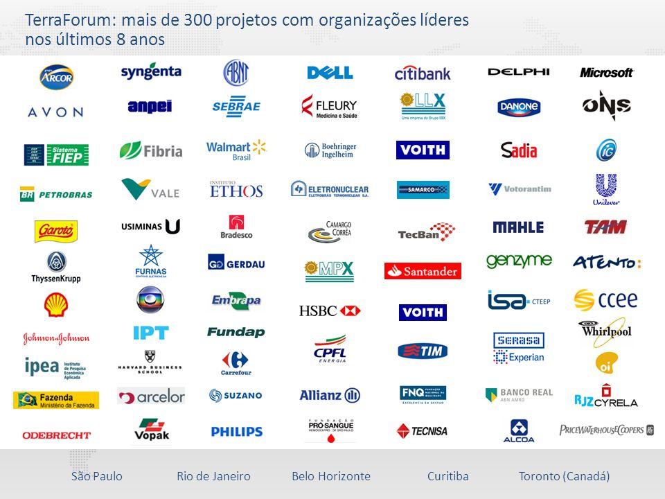 São PauloRio de JaneiroBelo HorizonteCuritibaToronto (Canadá) TerraForum: mais de 300 projetos com organizações líderes nos últimos 8 anos