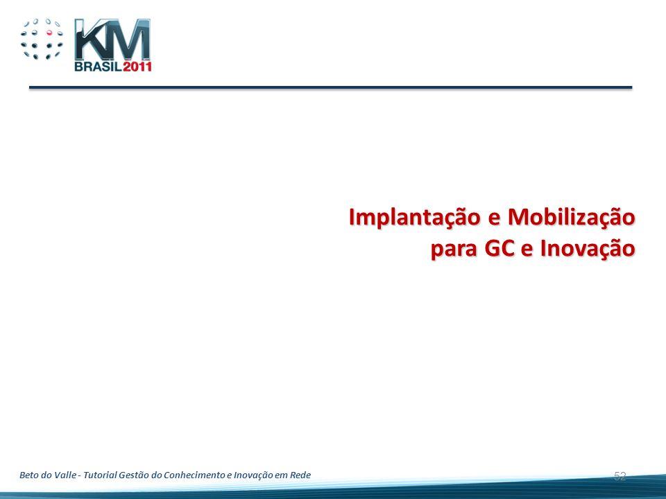 Beto do Valle - Tutorial Gestão do Conhecimento e Inovação em Rede 52 Implantação e Mobilização para GC e Inovação