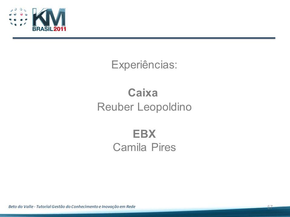 Beto do Valle - Tutorial Gestão do Conhecimento e Inovação em Rede 57 Experiências: Caixa Reuber Leopoldino EBX Camila Pires