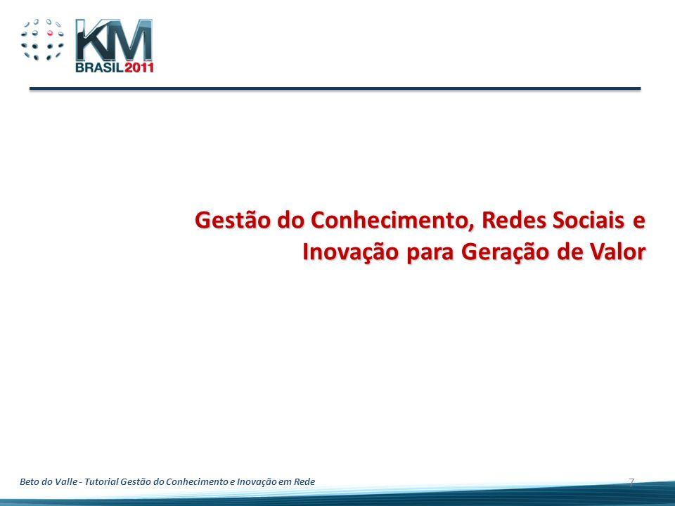 Beto do Valle - Tutorial Gestão do Conhecimento e Inovação em Rede 7 Gestão do Conhecimento, Redes Sociais e Inovação para Geração de Valor